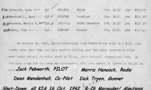 Lt Jack Pebworth, B-26 Pilot/KIA, 16 Oct. 1942 (HIS CREW)