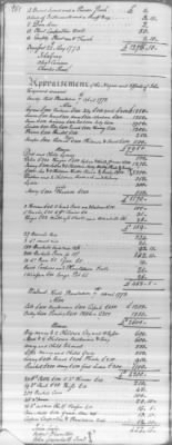 Heyward, John. Estate Inventory, Charleston, SC, 1773, Page 1