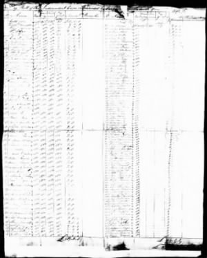 April 1778 Pay Roll
