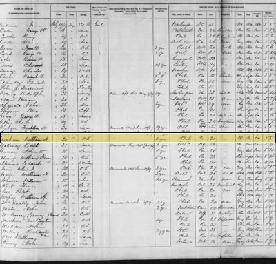 William H Graham re-enlists in the US Navy - 1859