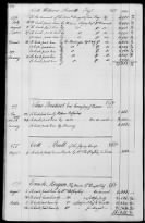 143 - Paymaster General's Ledger of Accounts with Officers of the Army. 1775-1778 - Page 143