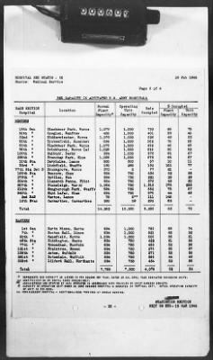 426 - Progress Reports (Statistical), SGS, ETO, March 1944 › Page 54 - Fold3.com