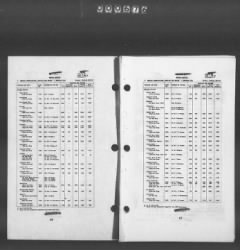 449 - Installations and Operating Personnel Booklets, ETOUSA, Jan 1944-Oct 1945 › Page 132 - Fold3.com