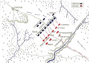 Battle of Camden, South Carolina