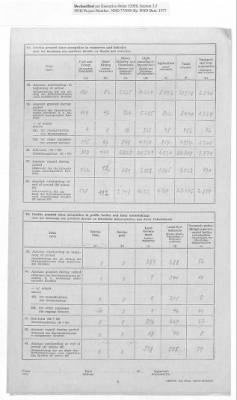 American Zone: Report of Selected Bank Statistics, June 1947 › Page 13 - Fold3.com