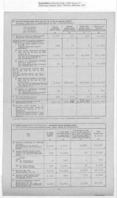 American Zone: Report of Selected Bank Statistics, August 1947 › Page 12 - Fold3.com