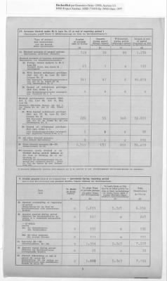 American Zone: Report of Selected Bank Statistics, August 1947 › Page 18 - Fold3.com