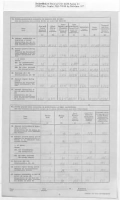 American Zone: Report of Selected Bank Statistics - Land Bremen, July 1947 › Page 13 - Fold3.com