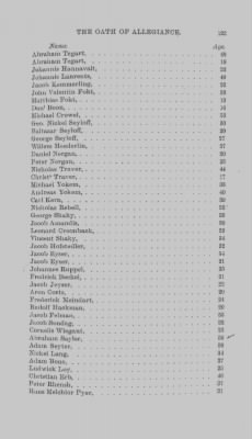 Names of Foreigners who took the Oath of Allegiance, 1727-1775. › Page 123 - Fold3.com