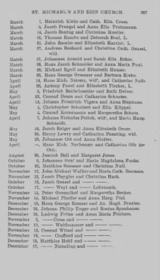 Marriage Record of St. Michael's and Zion Church, Philadelphia. 1745-1800. › Page 297 - Fold3.com