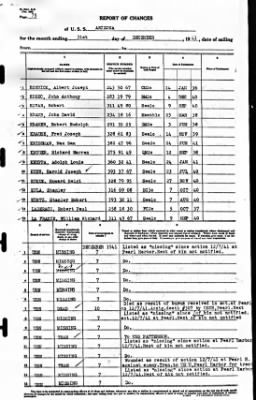 USS Arizona Muster report Dec 1941